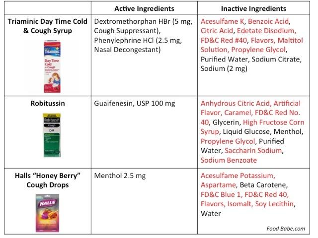 OTC-Medicine