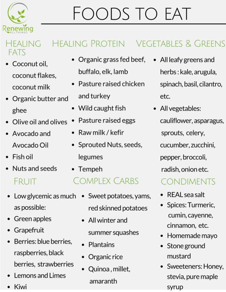 healing foods (2)