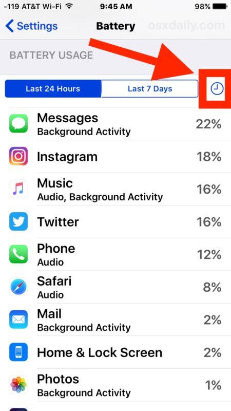 How to Break Social Media Addiction